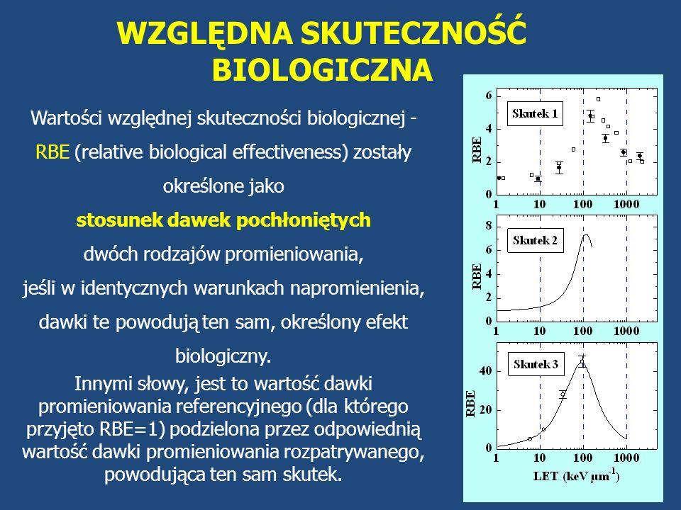 CZYNNIK WAGOWY PROMIENIOWANIA Czynnik uwzględniający wpływ rodzaju i energii promieniowania na efekt biologiczny nazwano czynnikiem wagowym promieniowania oznaczając symbolem w R.