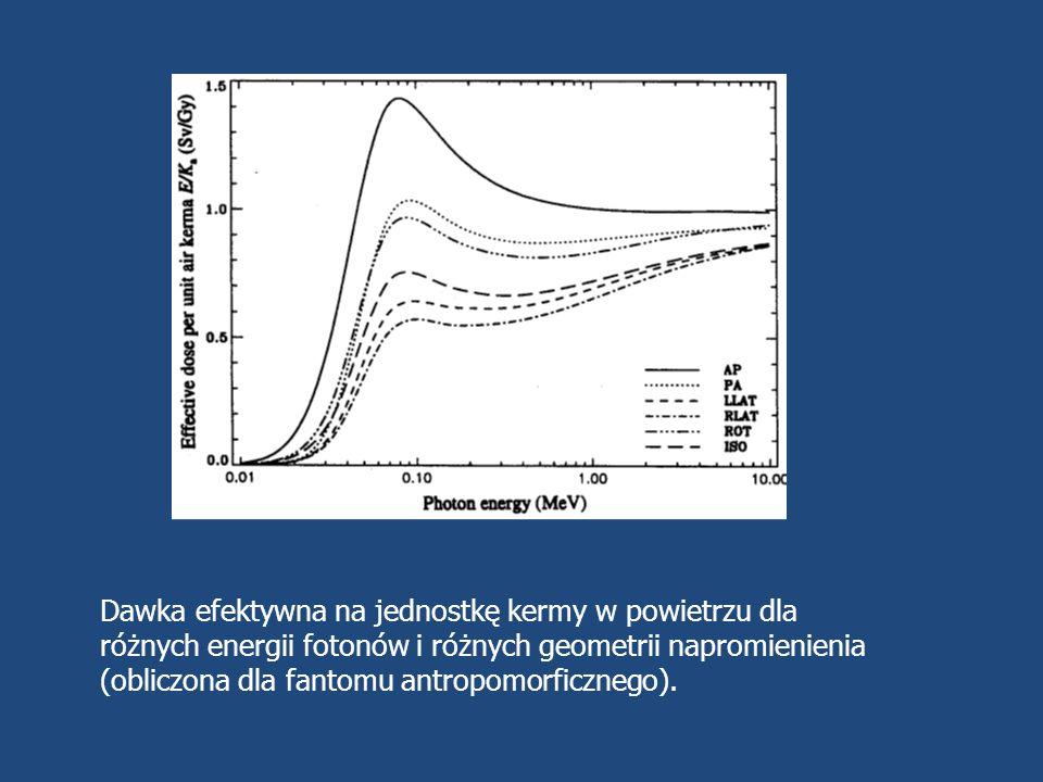 OBCIĄŻAJĄCA DAWKA EFEKTYWNA Suma iloczynów obciążających dawek równoważnych H T i odpowiednich czynników wagowych tkanki w T E ( ) = Σ w T H T ( ) Najczęściej rozpatrywany okres narażenia organizmu to 50 lat dla pracowników (osoby dorosłe ) i 70 lat dla ludności ( dzieci ).