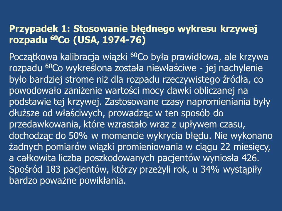 Przypadek 2: Brak pełnego zrozumienia i przetestowania systemu planowania leczenia (Wielka Brytania, 1982-90) W szpitalu większość napromieniań wykonywana była przy SSD równym 100cm.