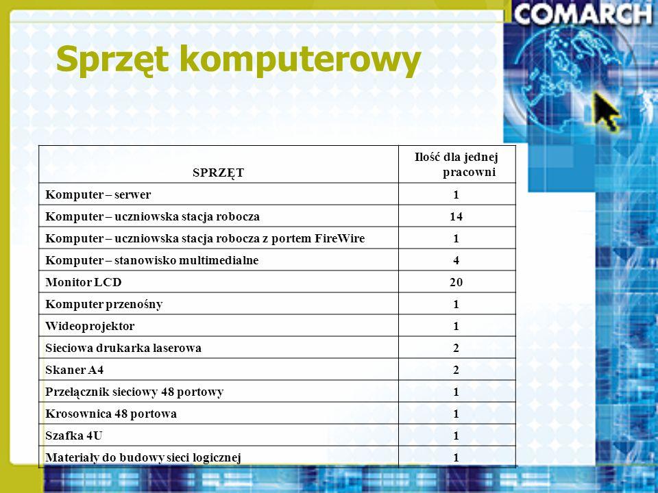 Sprzęt komputerowy SPRZĘT Ilość dla jednej pracowni Komputer – serwer1 Komputer – uczniowska stacja robocza14 Komputer – uczniowska stacja robocza z p