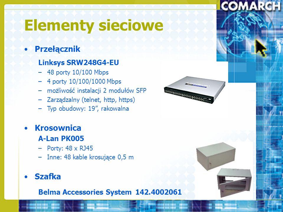 Elementy sieciowe Przełącznik Linksys SRW248G4-EU –48 porty 10/100 Mbps –4 porty 10/100/1000 Mbps –możliwość instalacji 2 modułów SFP –Zarządzalny (te