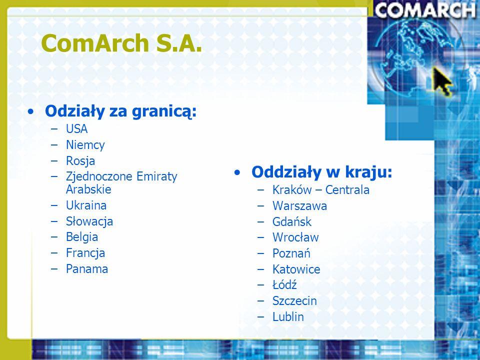 ComArch S.A. Oddziały w kraju: –Kraków – Centrala –Warszawa –Gdańsk –Wrocław –Poznań –Katowice –Łódź –Szczecin –Lublin Odziały za granicą: –USA –Niemc
