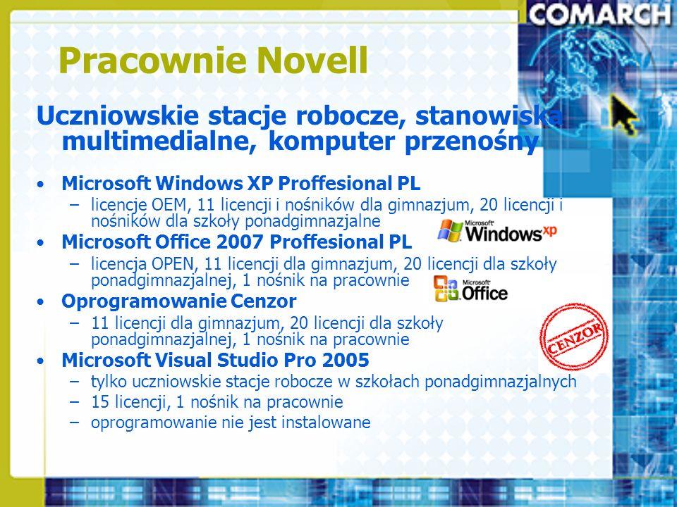 Pracownie Novell Uczniowskie stacje robocze, stanowiska multimedialne, komputer przenośny Microsoft Windows XP Proffesional PL –licencje OEM, 11 licen