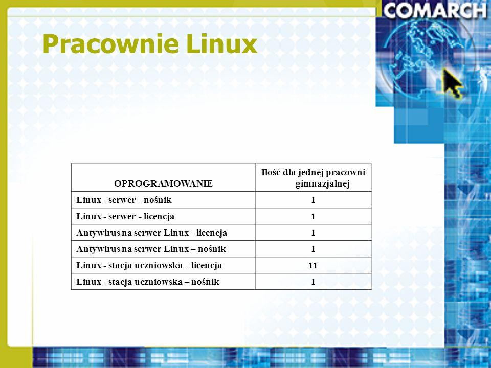Pracownie Linux OPROGRAMOWANIE Ilość dla jednej pracowni gimnazjalnej Linux - serwer - nośnik1 Linux - serwer - licencja 1 Antywirus na serwer Linux -