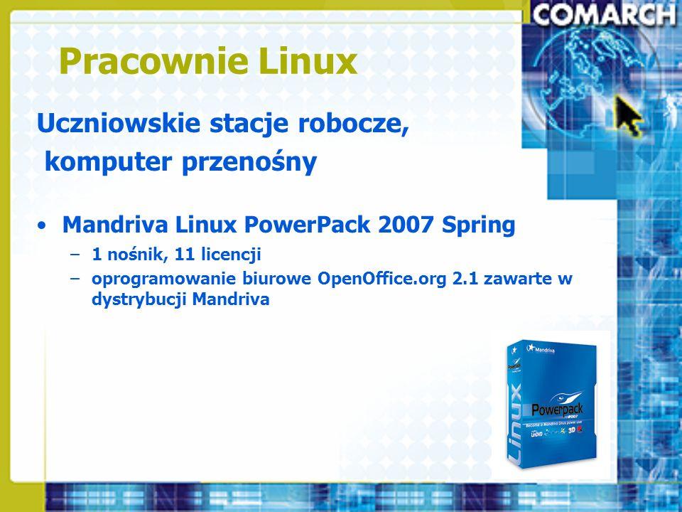 Pracownie Linux Uczniowskie stacje robocze, komputer przenośny Mandriva Linux PowerPack 2007 Spring –1 nośnik, 11 licencji –oprogramowanie biurowe Ope