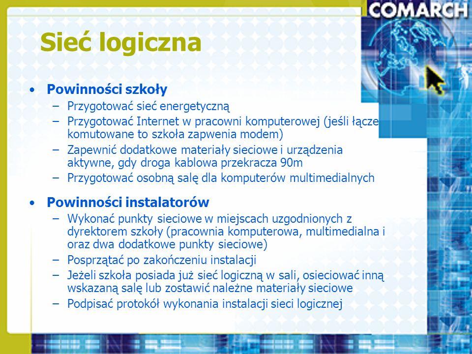 Sieć logiczna Powinności szkoły –Przygotować sieć energetyczną –Przygotować Internet w pracowni komputerowej (jeśli łącze komutowane to szkoła zapweni