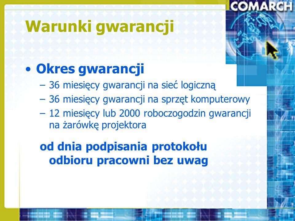 Warunki gwarancji Okres gwarancji –36 miesięcy gwarancji na sieć logiczną –36 miesięcy gwarancji na sprzęt komputerowy –12 miesięcy lub 2000 roboczogo