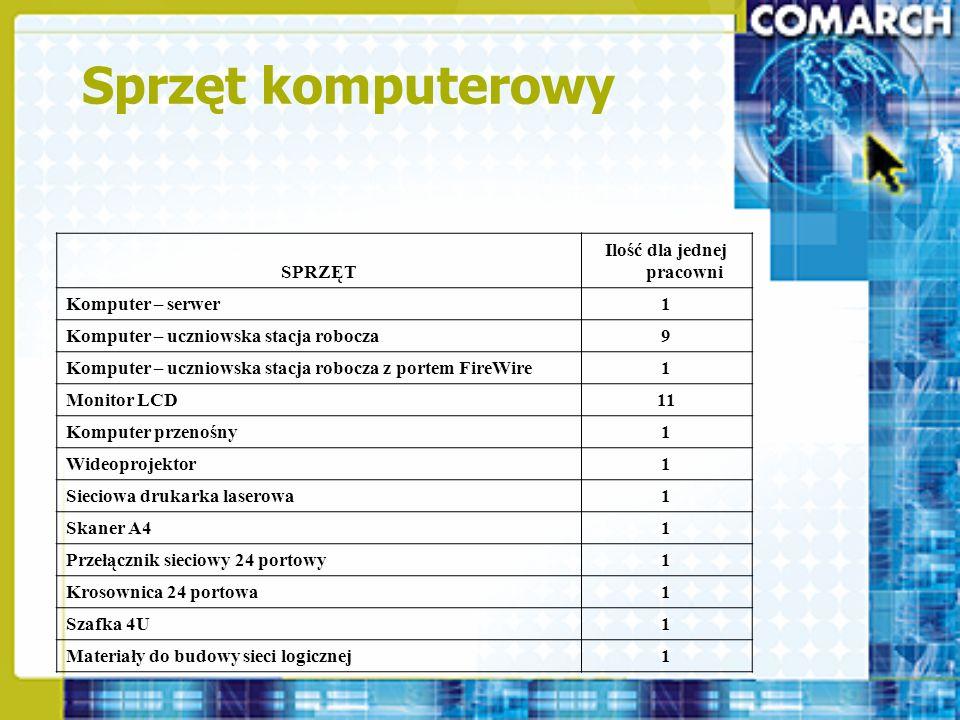 Sprzęt komputerowy SPRZĘT Ilość dla jednej pracowni Komputer – serwer1 Komputer – uczniowska stacja robocza9 Komputer – uczniowska stacja robocza z po