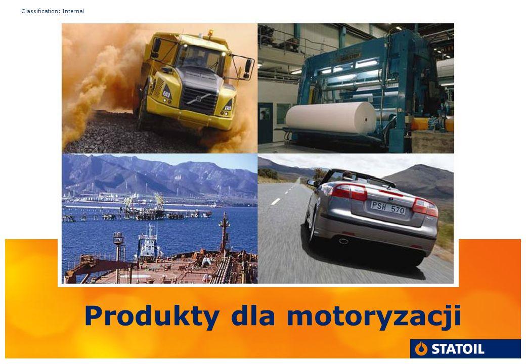 Classification: Internal Produkty dla motoryzacji