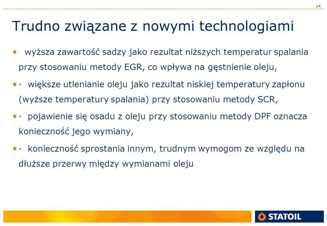 14 Trudno związane z nowymi technologiami wyższa zawartość sadzy jako rezultat niższych temperatur spalania przy stosowaniu metody EGR, co wpływa na gęstnienie oleju, · większe utlenianie oleju jako rezultat niskiej temperatury zapłonu (wyższe temperatury spalania) przy stosowaniu metody SCR, · pojawienie się osadu z oleju przy stosowaniu metody DPF oznacza konieczność jego wymiany, · konieczność sprostania innym, trudnym wymogom ze względu na dłuższe przerwy między wymianami oleju