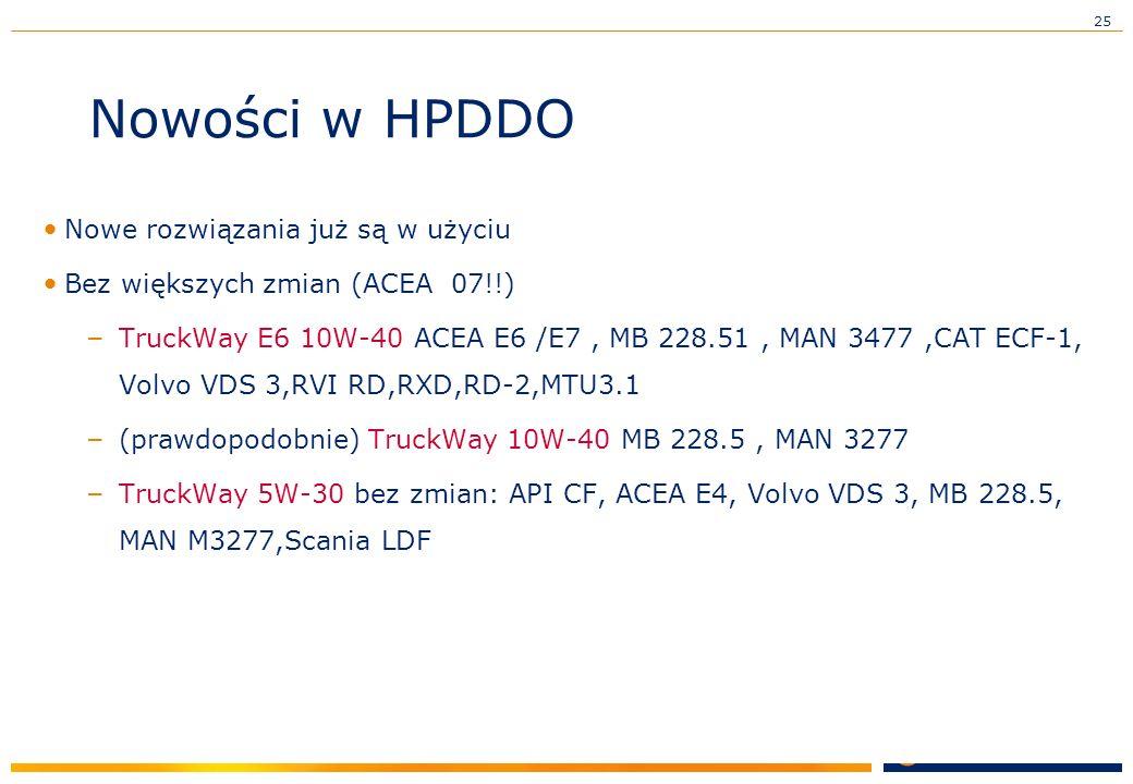 25 Nowości w HPDDO Nowe rozwiązania już są w użyciu Bez większych zmian (ACEA 07!!) – TruckWay E6 10W-40 ACEA E6 /E7, MB 228.51, MAN 3477,CAT ECF-1, Volvo VDS 3,RVI RD,RXD,RD-2,MTU3.1 – (prawdopodobnie) TruckWay 10W-40 MB 228.5, MAN 3277 – TruckWay 5W-30 bez zmian: API CF, ACEA E4, Volvo VDS 3, MB 228.5, MAN M3277,Scania LDF