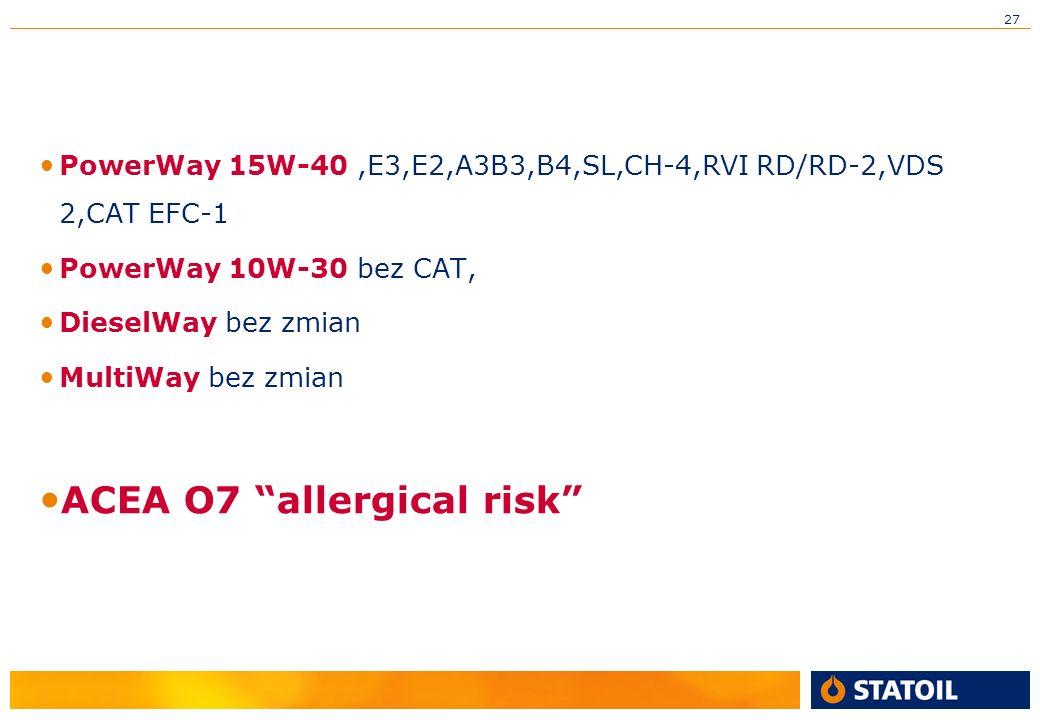 27 PowerWay 15W-40,E3,E2,A3B3,B4,SL,CH-4,RVI RD/RD-2,VDS 2,CAT EFC-1 PowerWay 10W-30 bez CAT, DieselWay bez zmian MultiWay bez zmian ACEA O7 allergica