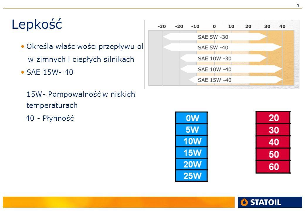 3 Lepkość Określa właściwości przepływu oleju w zimnych i ciepłych silnikach SAE 15W- 40 15W- Pompowalność w niskich temperaturach 40 - Płynność