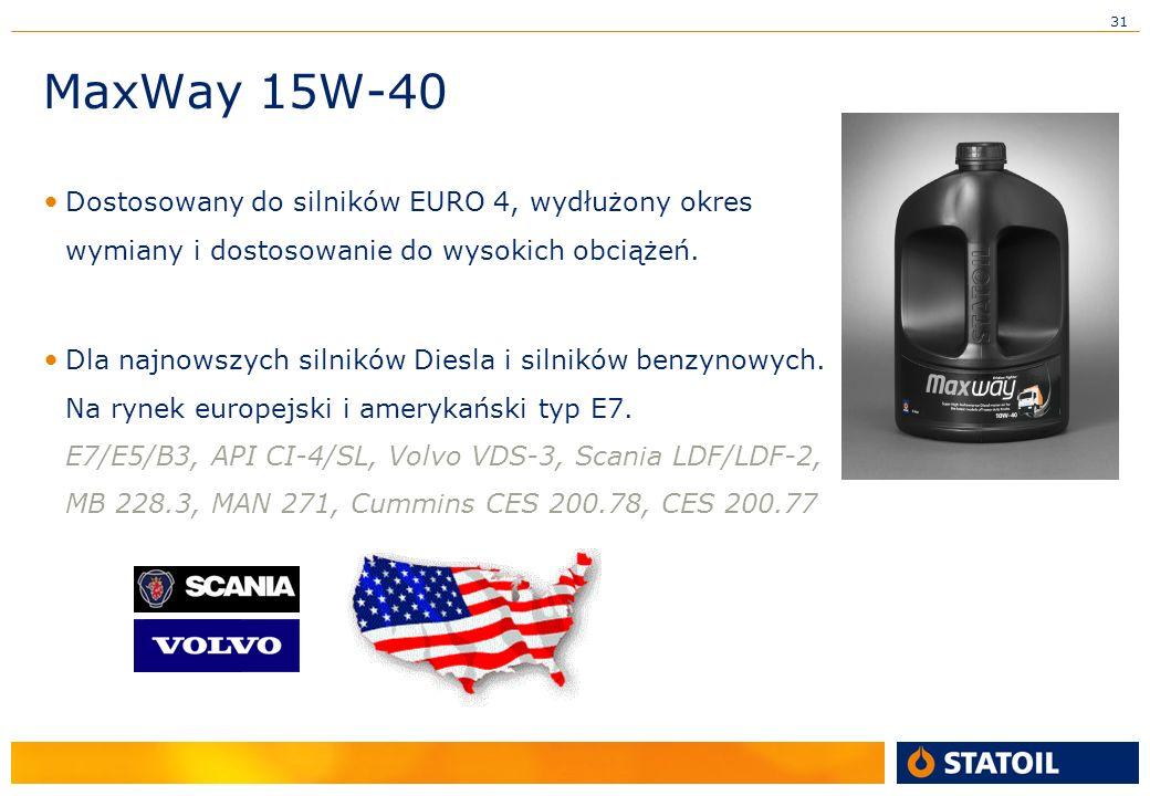 31 MaxWay 15W-40 Dostosowany do silników EURO 4, wydłużony okres wymiany i dostosowanie do wysokich obciążeń.