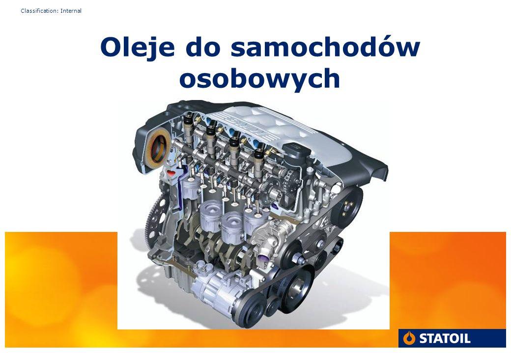 Classification: Internal Oleje do samochodów osobowych