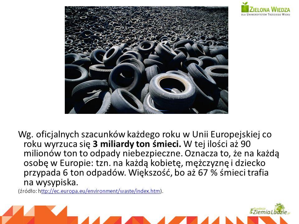 Wg. oficjalnych szacunków każdego roku w Unii Europejskiej co roku wyrzuca się 3 miliardy ton śmieci. W tej ilości aż 90 milionów ton to odpady niebez