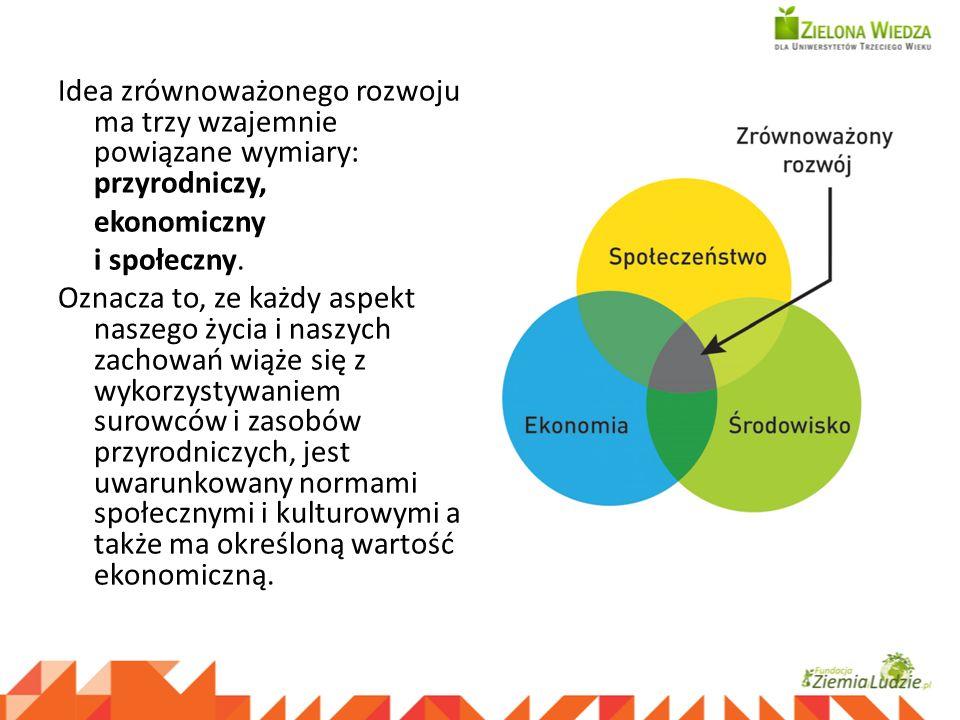 Idea zrównoważonego rozwoju ma trzy wzajemnie powiązane wymiary: przyrodniczy, ekonomiczny i społeczny. Oznacza to, ze każdy aspekt naszego życia i na