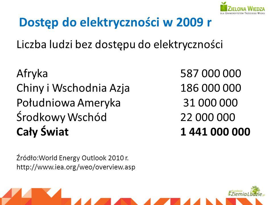 Liczba ludzi bez dostępu do elektryczności Afryka 587 000 000 Chiny i Wschodnia Azja 186 000 000 Południowa Ameryka 31 000 000 Środkowy Wschód 22 000