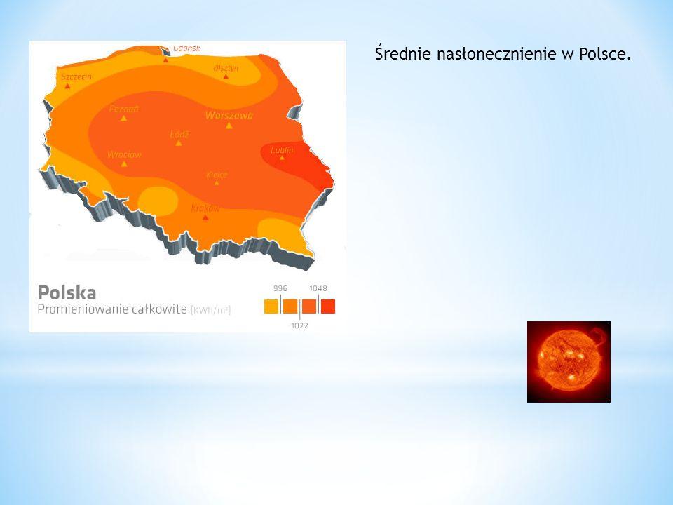 Średnie nasłonecznienie w Polsce.