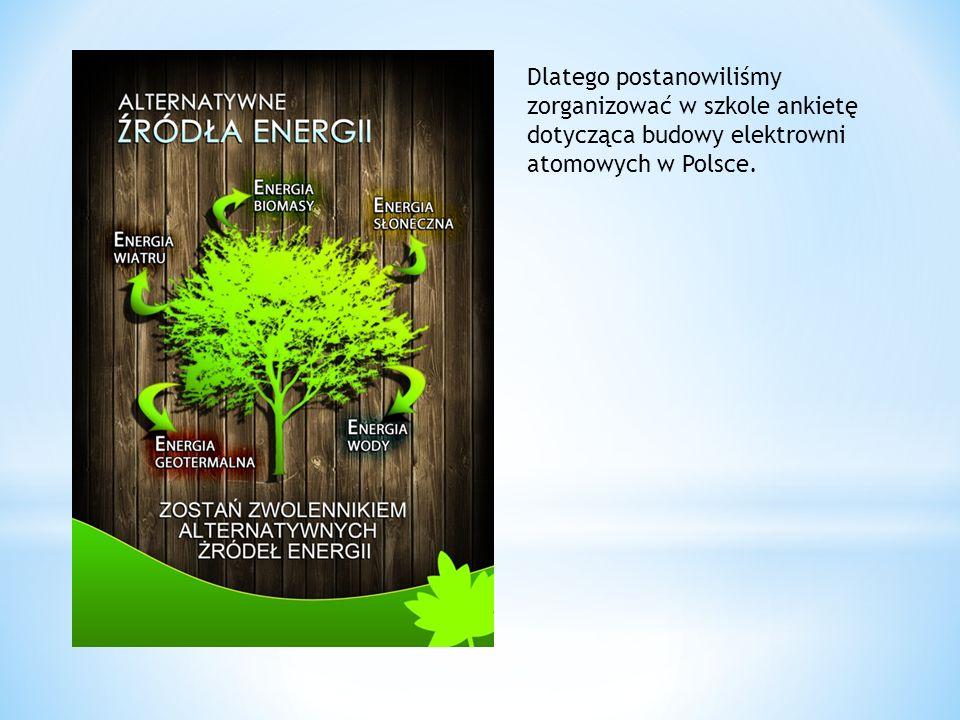 Dlatego postanowiliśmy zorganizować w szkole ankietę dotycząca budowy elektrowni atomowych w Polsce.