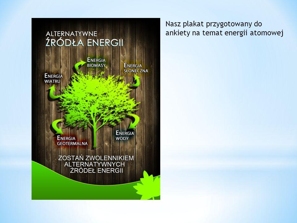 Nasz plakat przygotowany do ankiety na temat energii atomowej