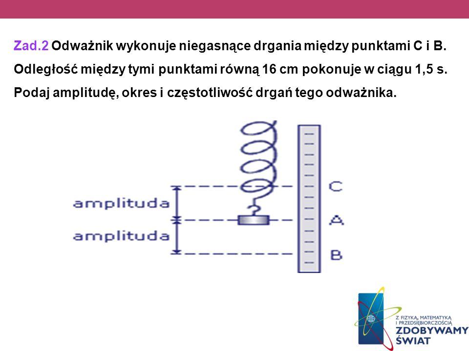Zad.2 Odważnik wykonuje niegasnące drgania między punktami C i B. Odległość między tymi punktami równą 16 cm pokonuje w ciągu 1,5 s. Podaj amplitudę,