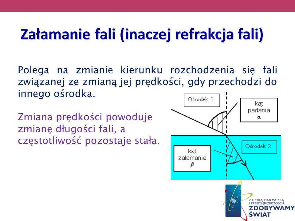 Załamanie fali (inaczej refrakcja fali) Polega na zmianie kierunku rozchodzenia się fali związanej ze zmianą jej prędkości, gdy przechodzi do innego o