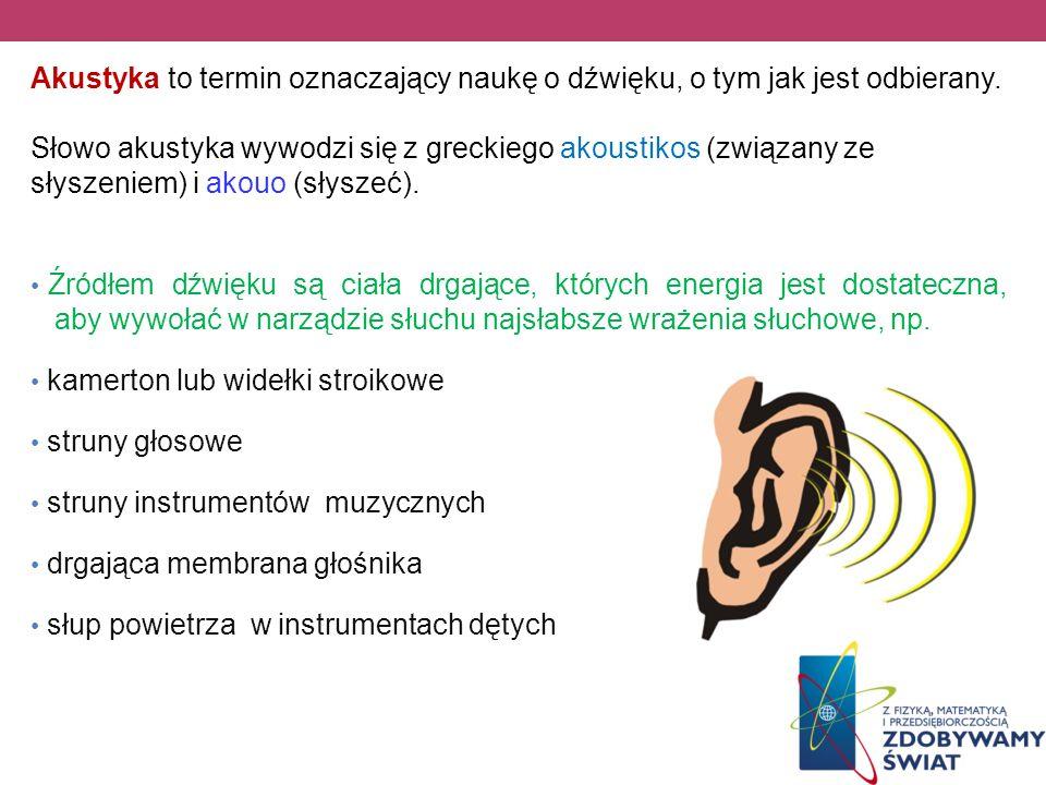 Akustyka to termin oznaczający naukę o dźwięku, o tym jak jest odbierany. Słowo akustyka wywodzi się z greckiego akoustikos (związany ze słyszeniem) i
