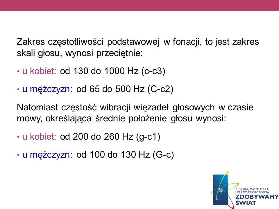 Zakres częstotliwości podstawowej w fonacji, to jest zakres skali głosu, wynosi przeciętnie: u kobiet: od 130 do 1000 Hz (c-c3) u mężczyzn: od 65 do 5