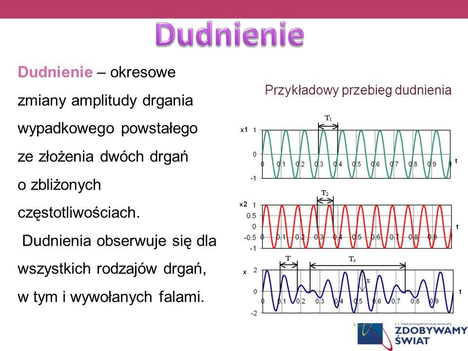 Dudnienie – okresowe zmiany amplitudy drgania wypadkowego powstałego ze złożenia dwóch drgań o zbliżonych częstotliwościach. Dudnienia obserwuje się d