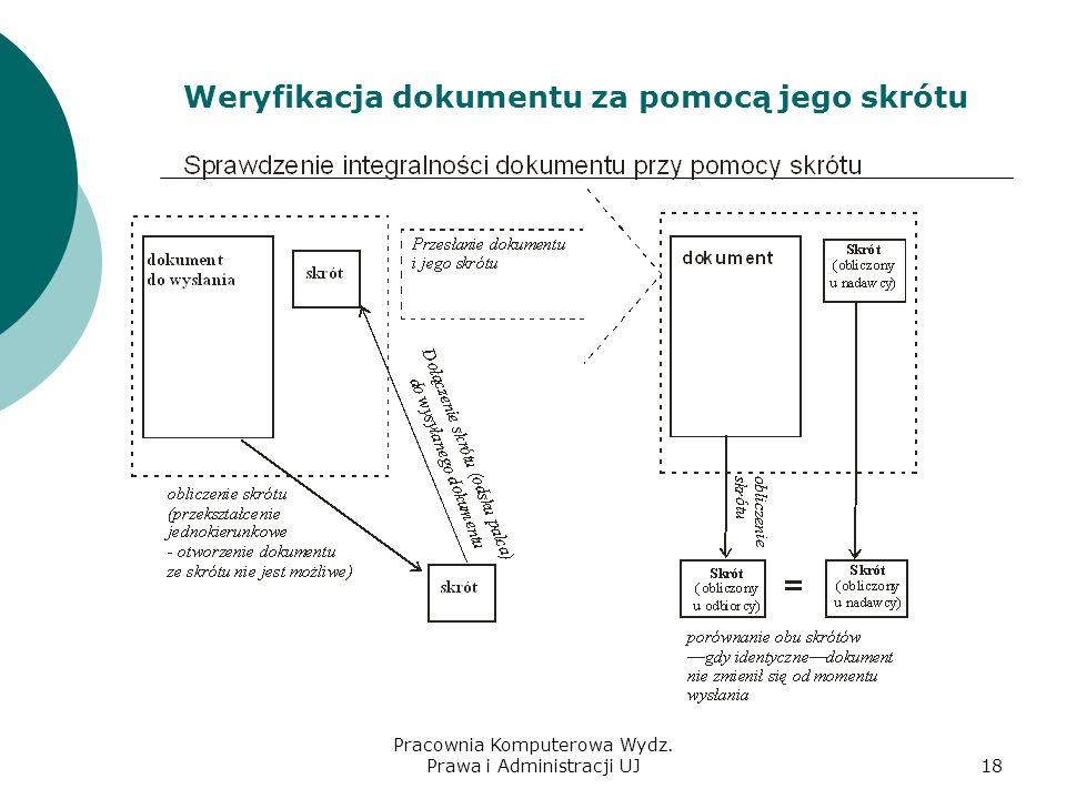 Pracownia Komputerowa Wydz. Prawa i Administracji UJ17 Szyfrowanie nieodwracalne Istnieją algorytmy szyfrowania nieodwracalne, a więc takie w których