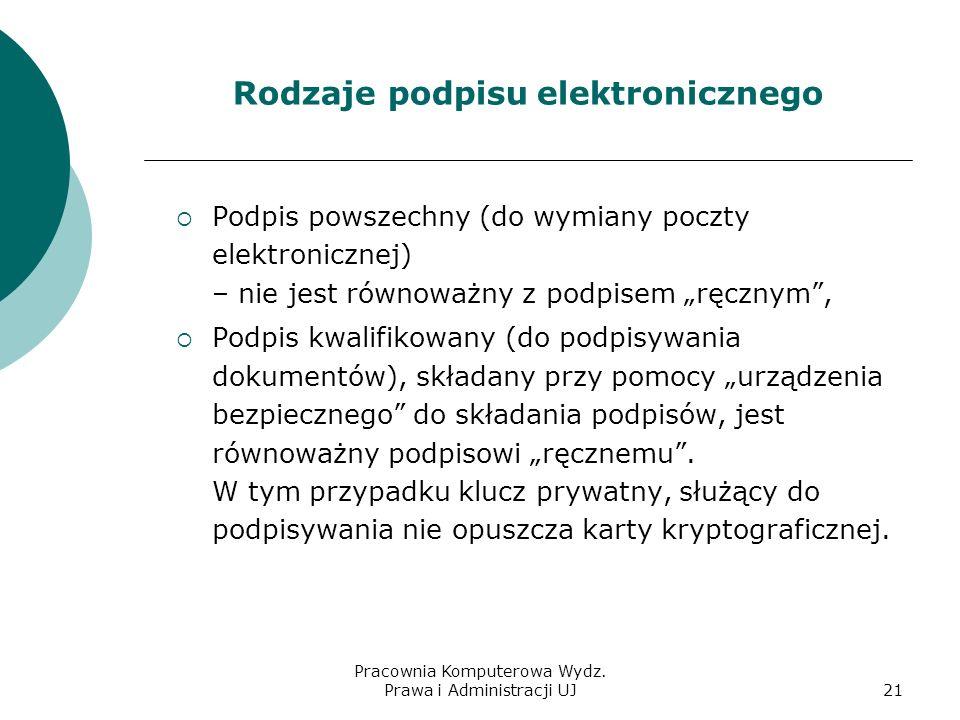Pracownia Komputerowa Wydz. Prawa i Administracji UJ20 Zasada podpisu elektronicznego