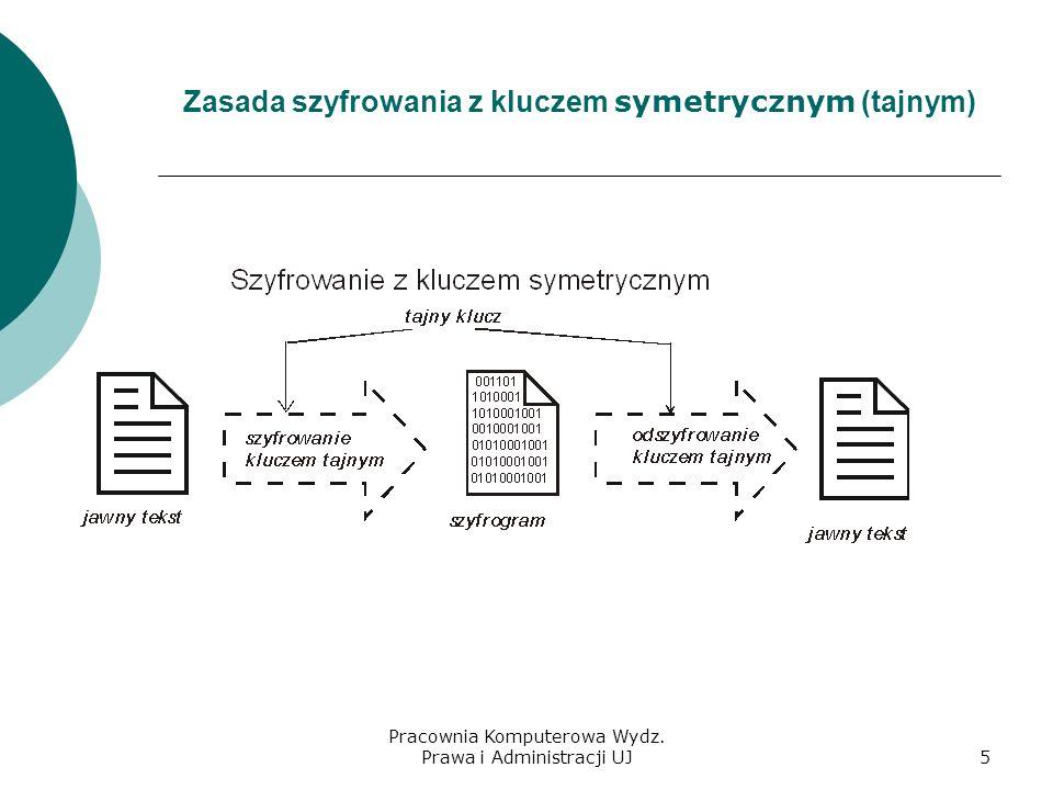 Pracownia Komputerowa Wydz. Prawa i Administracji UJ4 Szyfrowanie danych Od starożytności ludzie starali się ukryć treść przesyłanych dokumentów. Znan