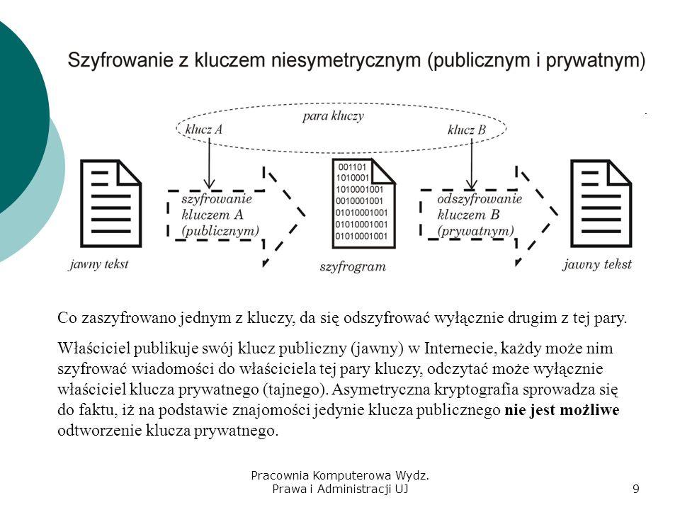 Pracownia Komputerowa Wydz. Prawa i Administracji UJ8 Nie nadaje się do wymiany informacji przez internet, gdyż: Przed rozpoczęciem wymiany informacji