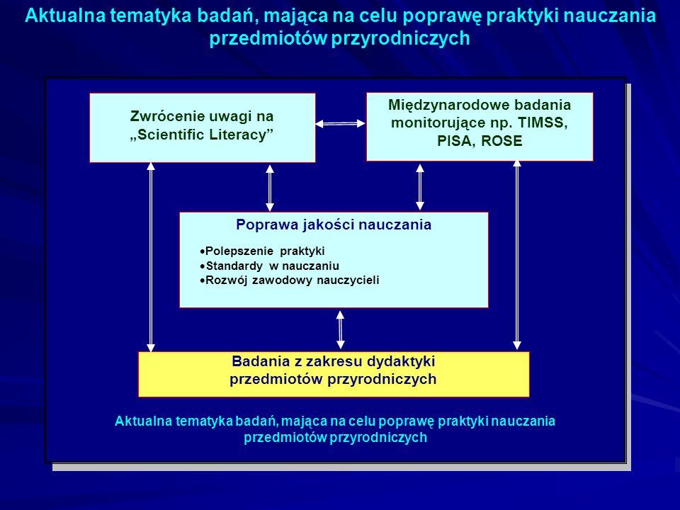 Międzynarodowe Czasopisma poświęcone dydaktyce przedmiotów przyrodniczych 1.