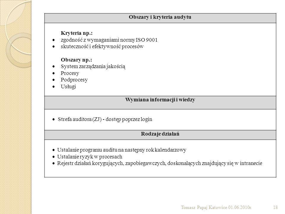 Tomasz Papaj Katowice 01.06.2010r.18 Obszary i kryteria audytu Kryteria np.: zgodność z wymaganiami normy ISO 9001 skuteczność i efektywność procesów