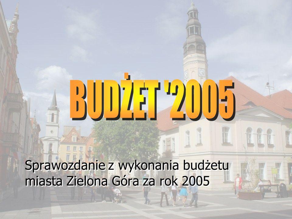 Sprawozdanie z wykonania budżetu miasta Zielona Góra za rok 2005
