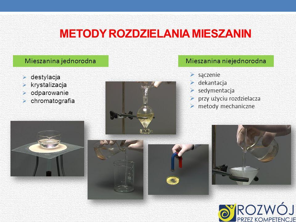 METODY ROZDZIELANIA MIESZANIN destylacja krystalizacja odparowanie chromatografia Mieszanina jednorodnaMieszanina niejednorodna sączenie dekantacja se