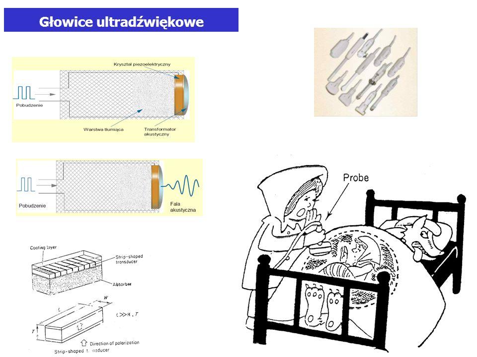 Głowice ultradźwiękowe