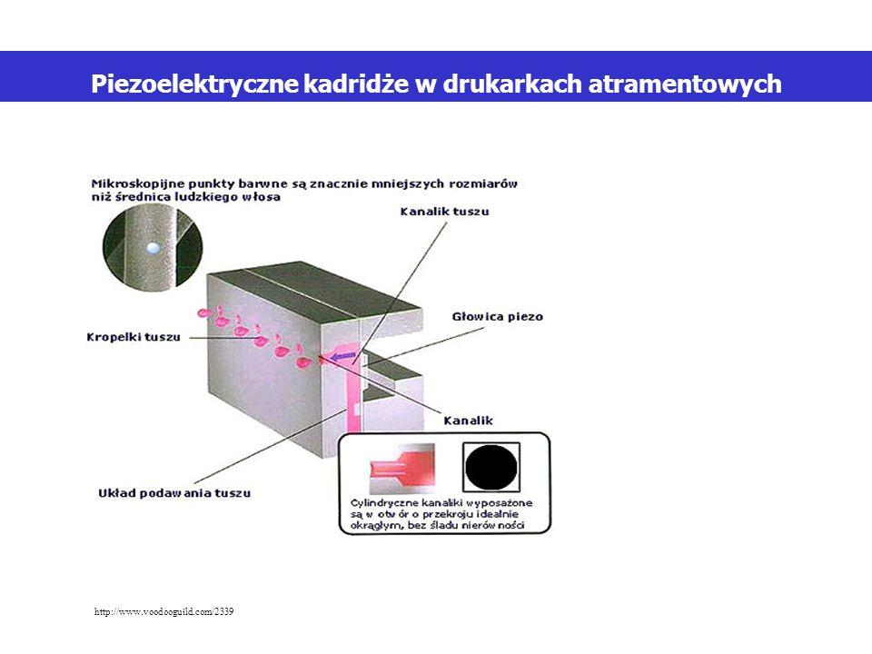 Piezoelektryczne kadridże w drukarkach atramentowych http://www.voodooguild.com/2339