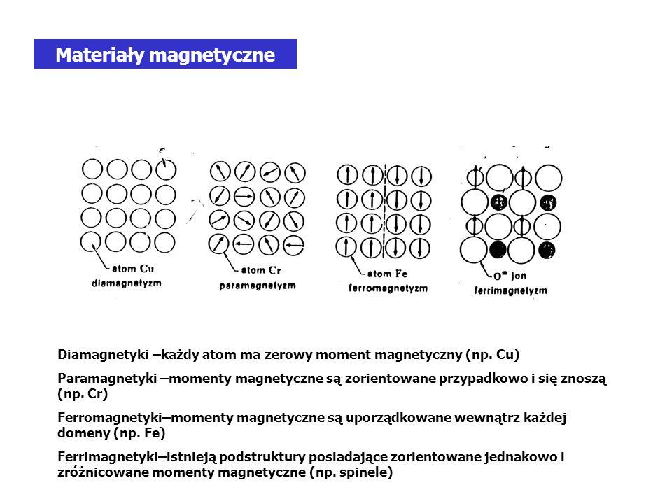 Diamagnetyki –każdy atom ma zerowy moment magnetyczny (np.
