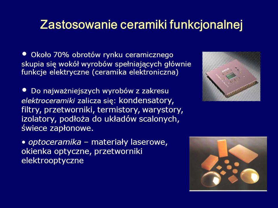 Zastosowanie ceramiki funkcjonalnej Około 70% obrotów rynku ceramicznego skupia się wokół wyrobów spełniających głównie funkcje elektryczne (ceramika elektroniczna) Do najważniejszych wyrobów z zakresu elektroceramiki zalicza się: kondensatory, filtry, przetworniki, termistory, warystory, izolatory, podłoża do układów scalonych, świece zapłonowe.
