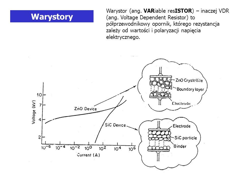 Warystory Warystor (ang.VARiable resISTOR) – inaczej VDR (ang.