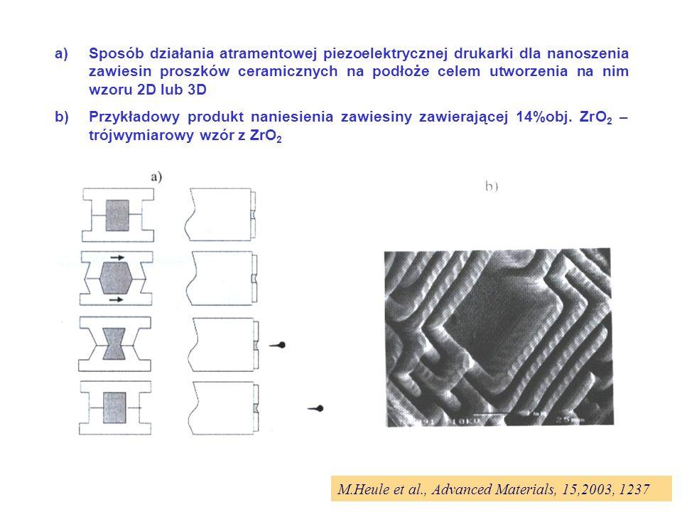 a)Sposób działania atramentowej piezoelektrycznej drukarki dla nanoszenia zawiesin proszków ceramicznych na podłoże celem utworzenia na nim wzoru 2D lub 3D b)Przykładowy produkt naniesienia zawiesiny zawierającej 14%obj.