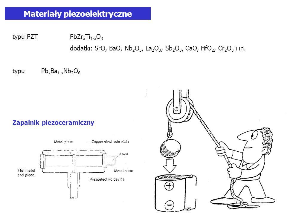 Zapalnik piezoceramiczny Materiały piezoelektryczne typu PZTPbZr x Ti 1-x O 3 dodatki: SrO, BaO, Nb 2 O 5, La 2 O 3, Sb 2 O 3, CaO, HfO 2, Cr 2 O 3 i in.