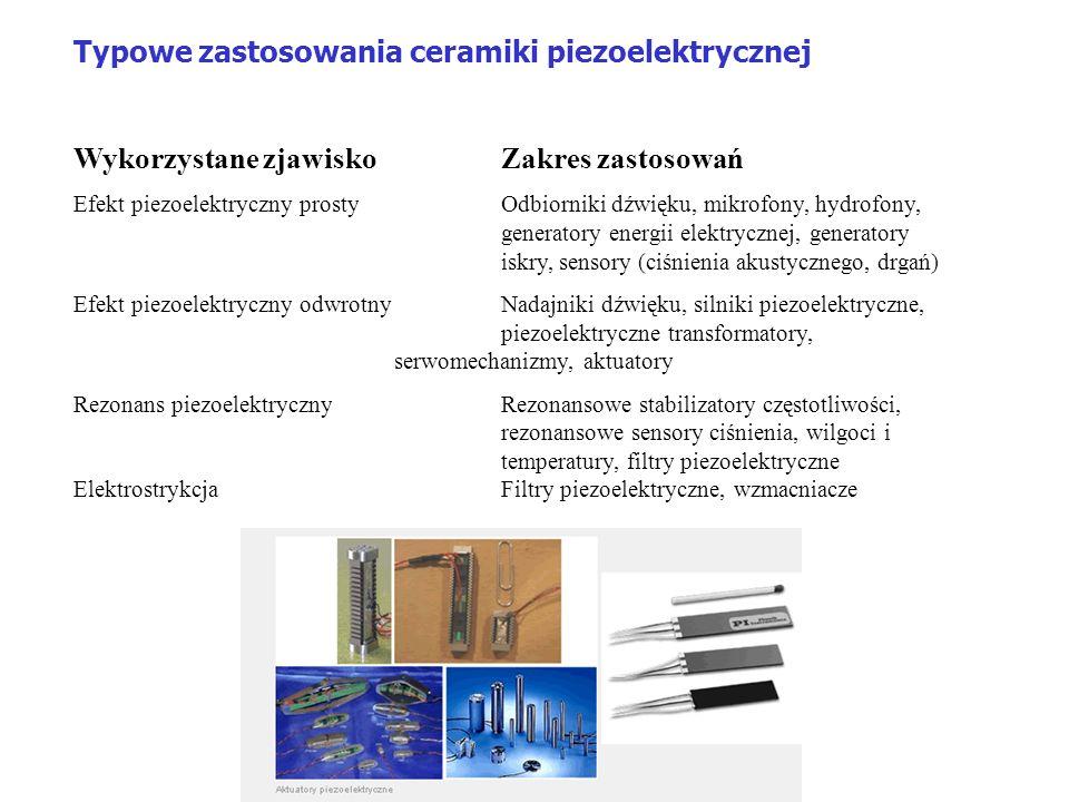 Typowe zastosowania ceramiki piezoelektrycznej Wykorzystane zjawisko Zakres zastosowań Efekt piezoelektryczny prostyOdbiorniki dźwięku, mikrofony, hydrofony, generatory energii elektrycznej, generatory iskry, sensory (ciśnienia akustycznego, drgań) Efekt piezoelektryczny odwrotnyNadajniki dźwięku, silniki piezoelektryczne, piezoelektryczne transformatory, serwomechanizmy, aktuatory Rezonans piezoelektrycznyRezonansowe stabilizatory częstotliwości, rezonansowe sensory ciśnienia, wilgoci i temperatury, filtry piezoelektryczne ElektrostrykcjaFiltry piezoelektryczne, wzmacniacze
