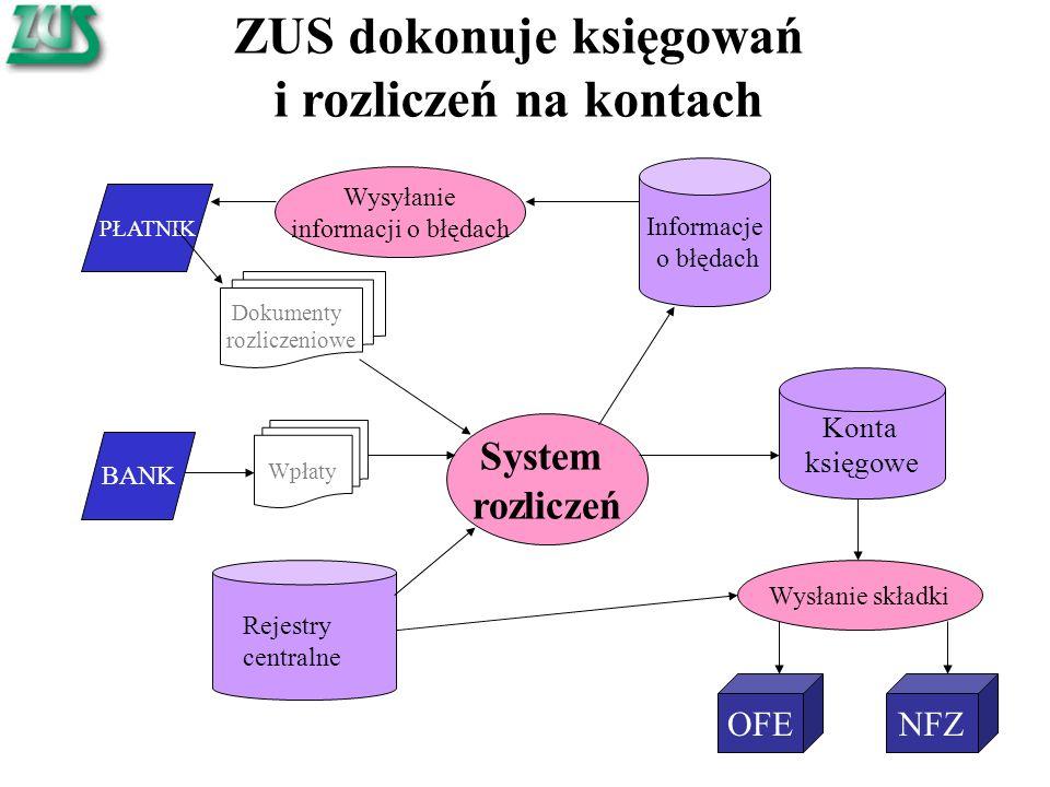 Rejestry centralne PŁATNIK Dokumenty rozliczeniowe Wpłaty Konta księgowe Wysyłanie informacji o błędach Wysłanie składki OFENFZ System rozliczeń Infor