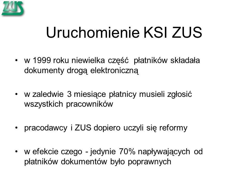 Uruchomienie KSI ZUS w 1999 roku niewielka część płatników składała dokumenty drogą elektroniczną w zaledwie 3 miesiące płatnicy musieli zgłosić wszystkich pracowników pracodawcy i ZUS dopiero uczyli się reformy w efekcie czego - jedynie 70% napływających od płatników dokumentów było poprawnych