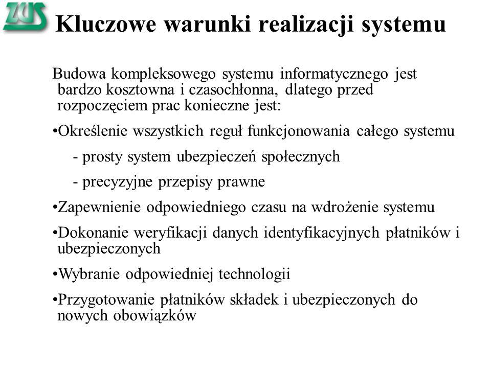 Budowa kompleksowego systemu informatycznego jest bardzo kosztowna i czasochłonna, dlatego przed rozpoczęciem prac konieczne jest: Określenie wszystki