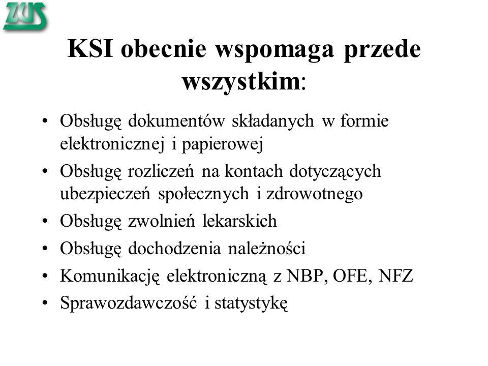 KSI obecnie wspomaga przede wszystkim: Obsługę dokumentów składanych w formie elektronicznej i papierowej Obsługę rozliczeń na kontach dotyczących ubezpieczeń społecznych i zdrowotnego Obsługę zwolnień lekarskich Obsługę dochodzenia należności Komunikację elektroniczną z NBP, OFE, NFZ Sprawozdawczość i statystykę